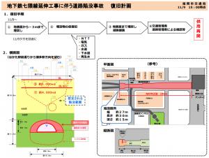 福岡博多道路陥没復旧計画