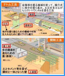 博多駅前道路陥没工事進捗2