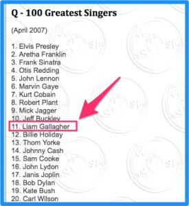 リアム・ギャラガーがQ誌で第11位